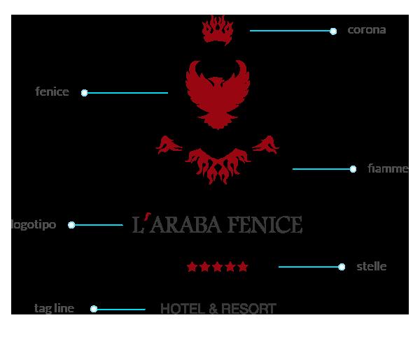 Logo-tecnico-araba